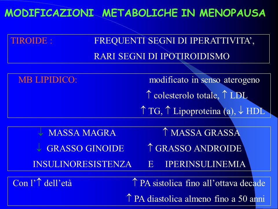 MODIFICAZIONI METABOLICHE IN MENOPAUSA
