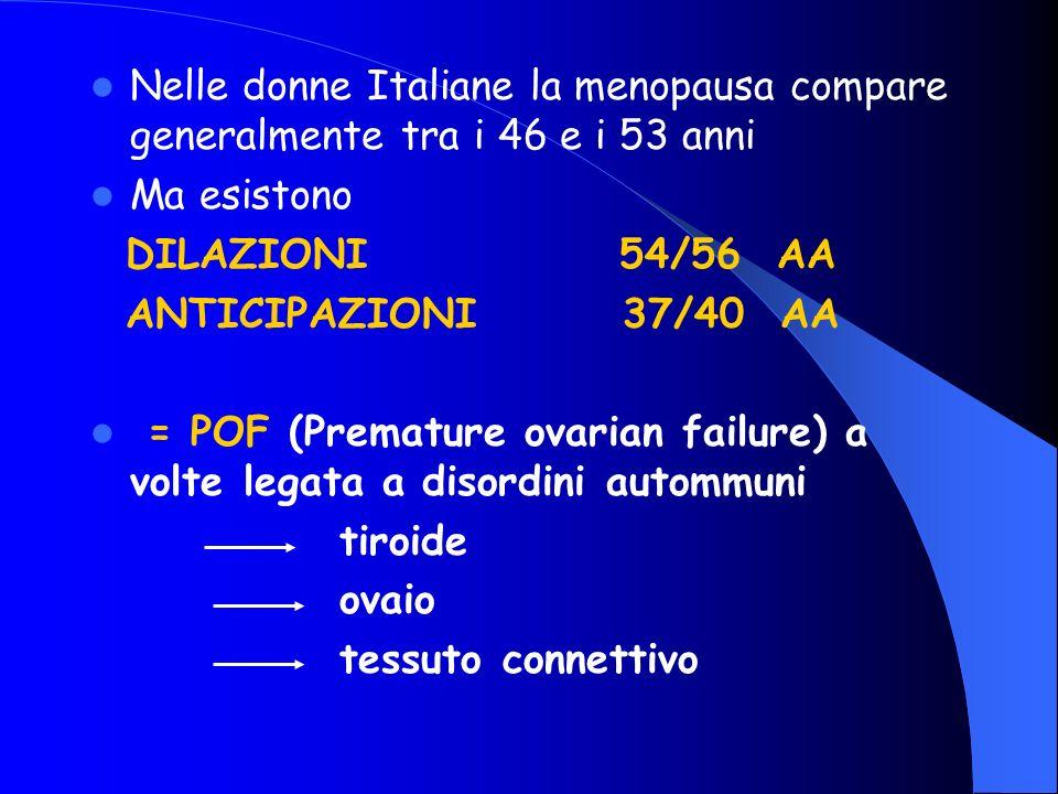 Nelle donne Italiane la menopausa compare generalmente tra i 46 e i 53 anni