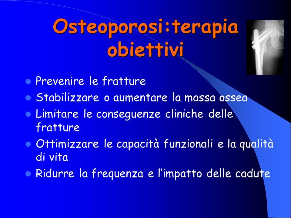 Osteoporosi:terapia obiettivi