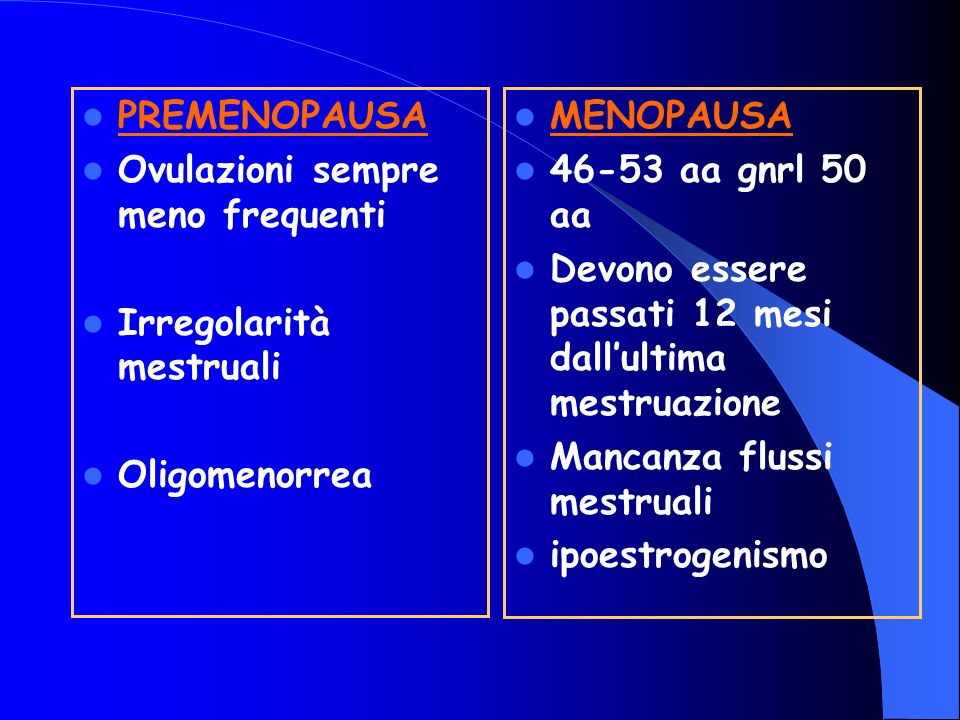 PREMENOPAUSA Ovulazioni sempre meno frequenti. Irregolarità mestruali. Oligomenorrea. MENOPAUSA.