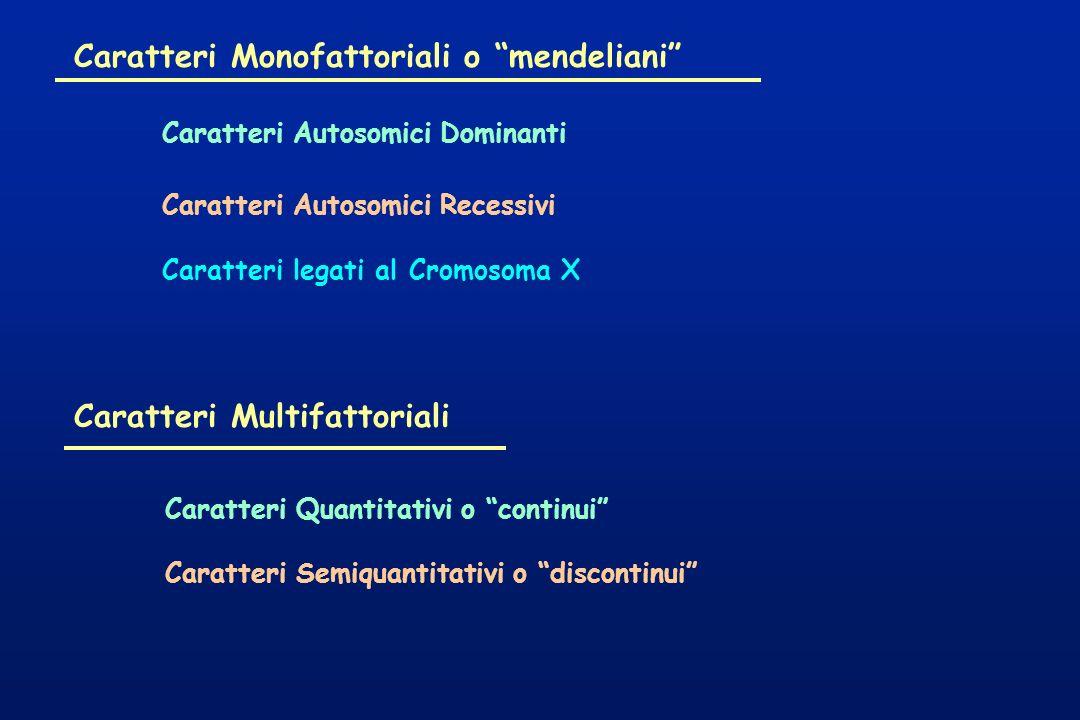 Caratteri Monofattoriali o mendeliani