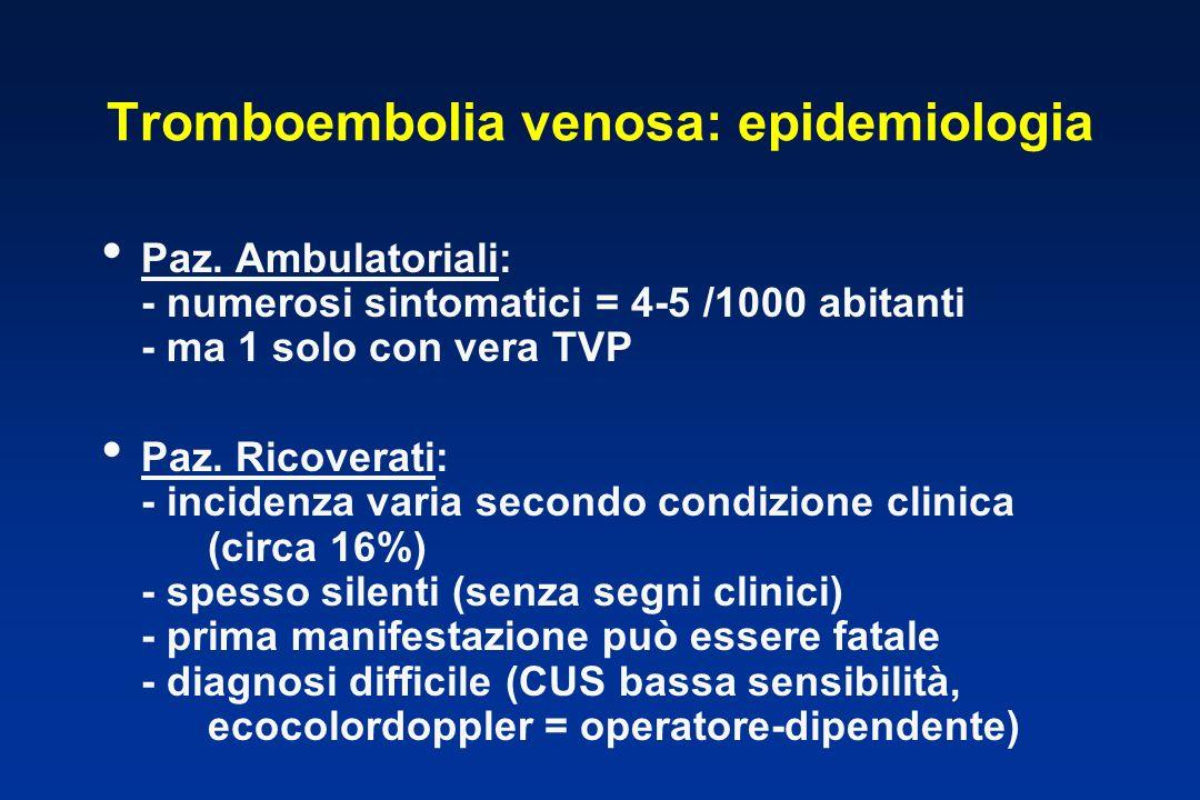 Tromboembolia venosa: epidemiologia