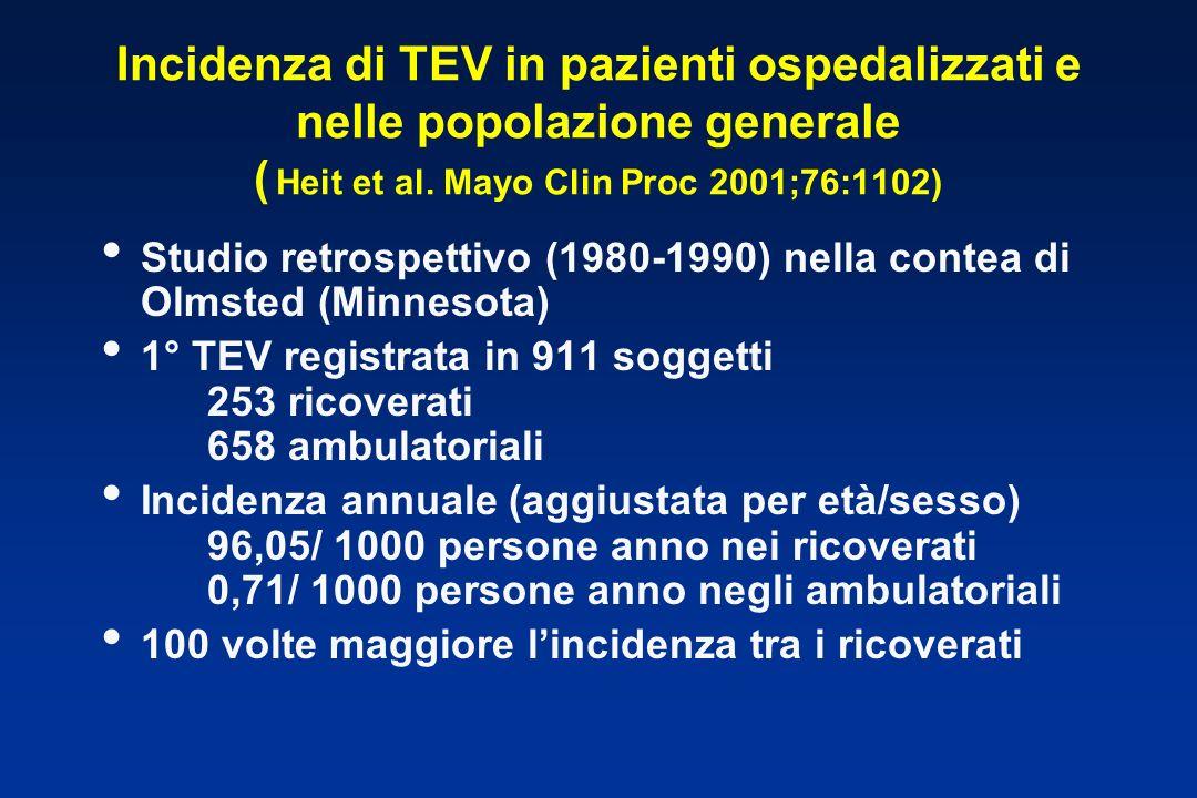 Incidenza di TEV in pazienti ospedalizzati e nelle popolazione generale ( Heit et al. Mayo Clin Proc 2001;76:1102)