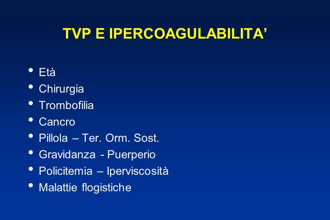 TVP E IPERCOAGULABILITA'