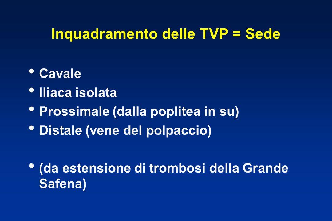 Inquadramento delle TVP = Sede
