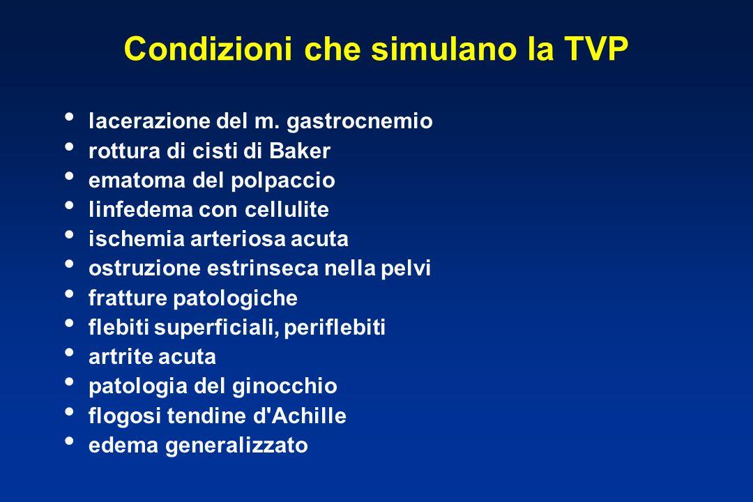 Condizioni che simulano la TVP