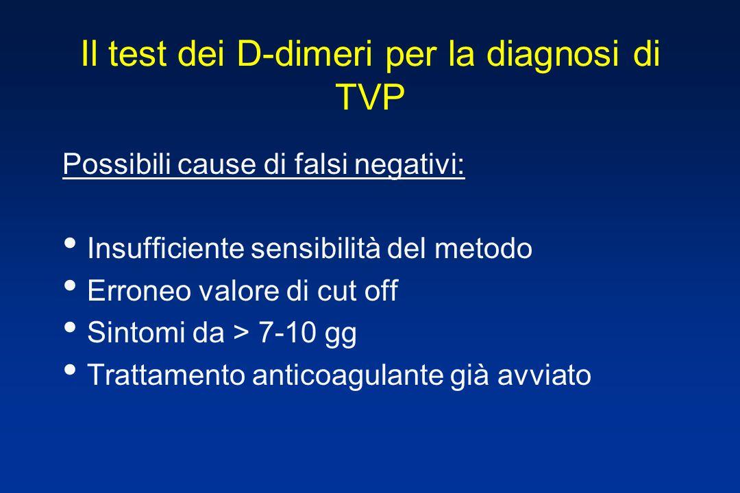 Il test dei D-dimeri per la diagnosi di TVP