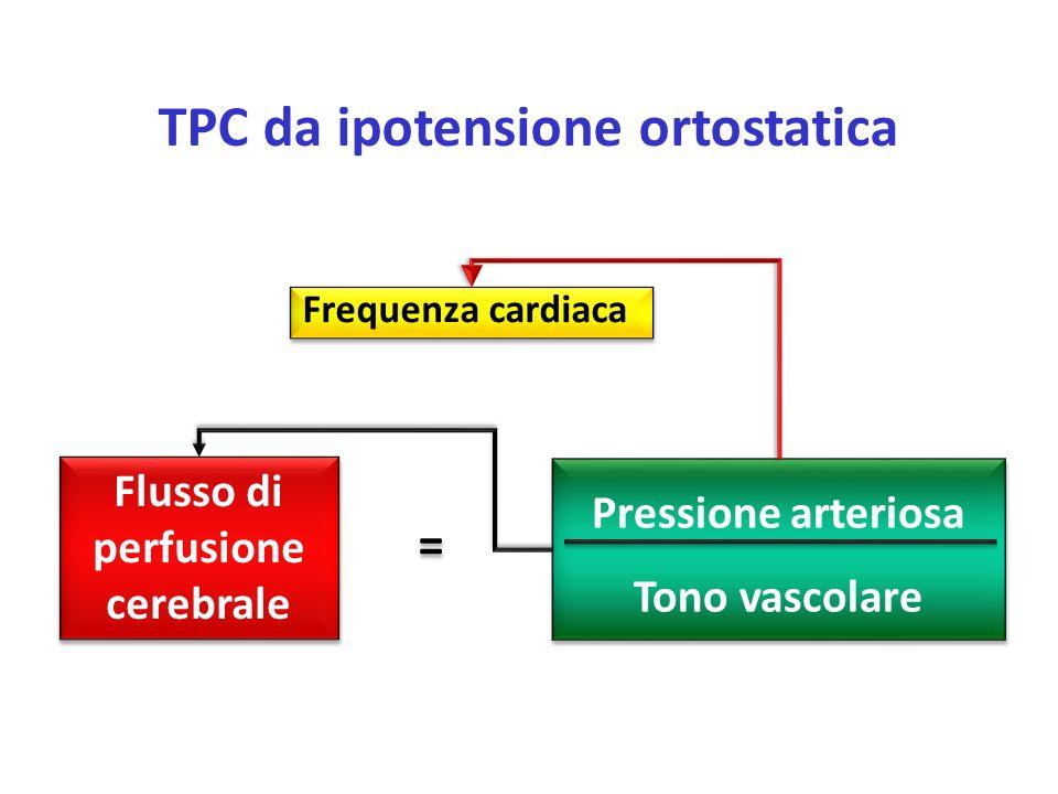 TPC da ipotensione ortostatica