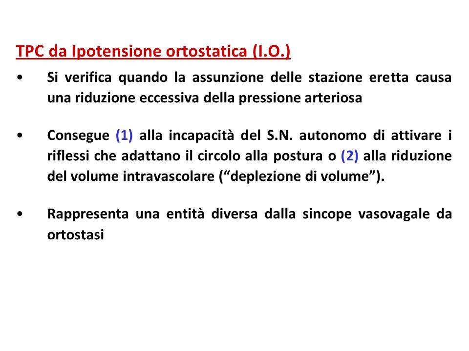 TPC da Ipotensione ortostatica (I.O.)