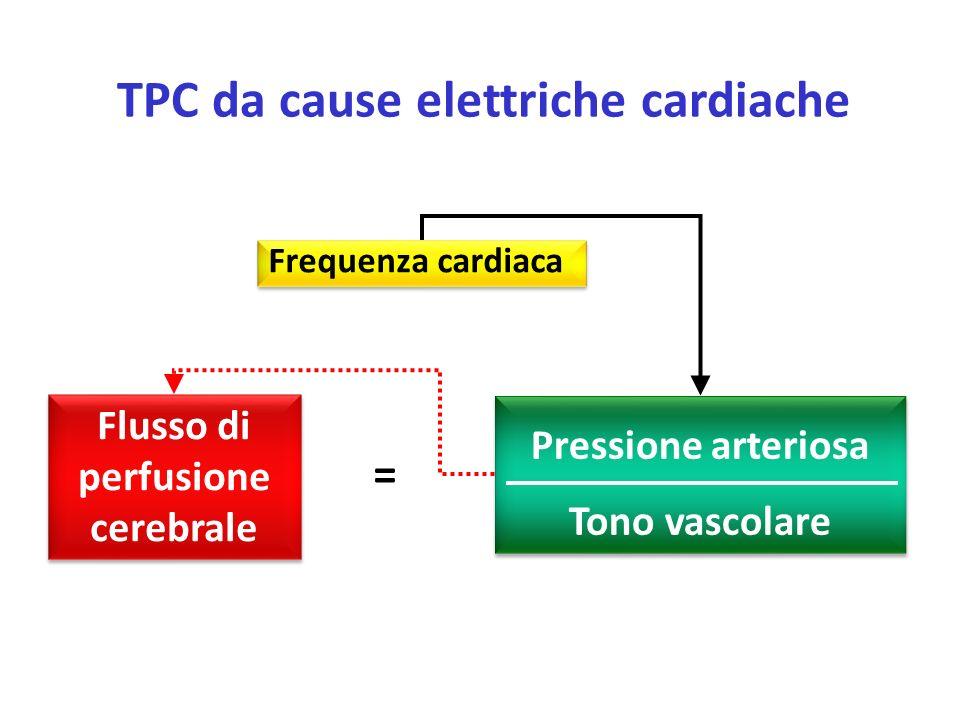 TPC da cause elettriche cardiache