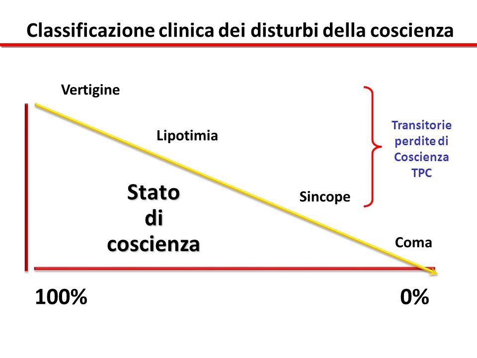 Classificazione clinica dei disturbi della coscienza
