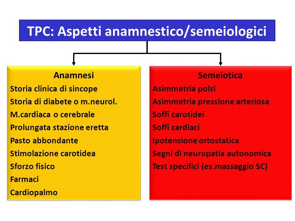 TPC: Aspetti anamnestico/semeiologici