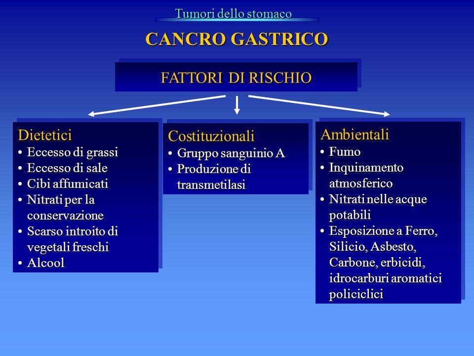 CANCRO GASTRICO FATTORI DI RISCHIO Dietetici Ambientali Costituzionali