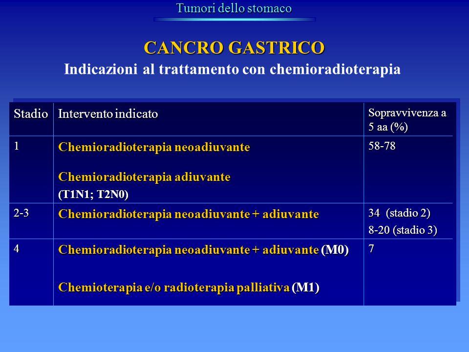 Indicazioni al trattamento con chemioradioterapia