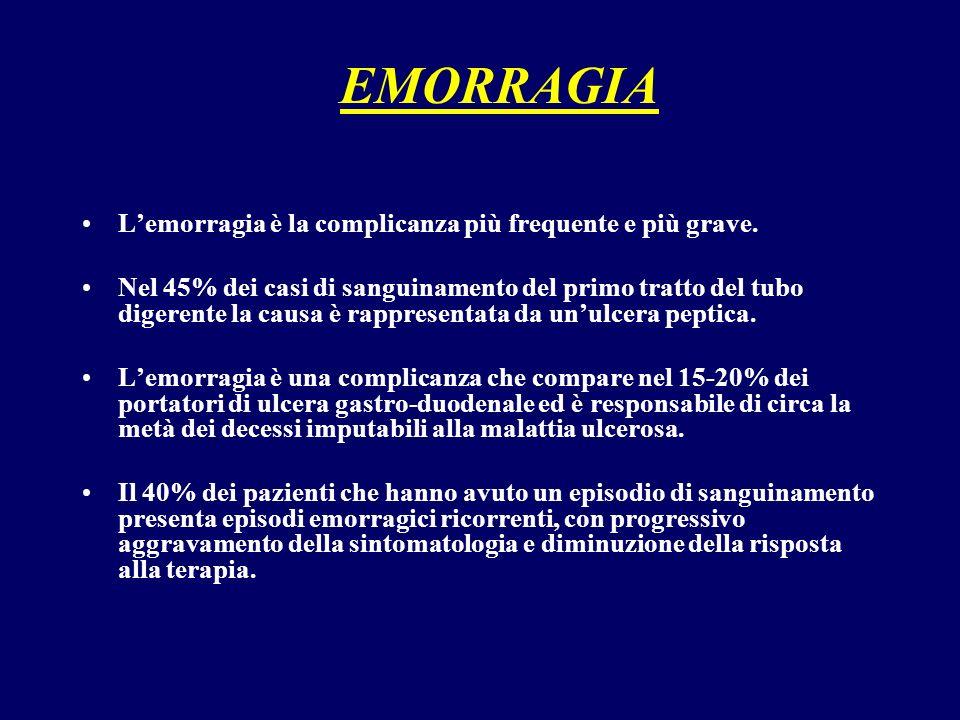 EMORRAGIA L'emorragia è la complicanza più frequente e più grave.
