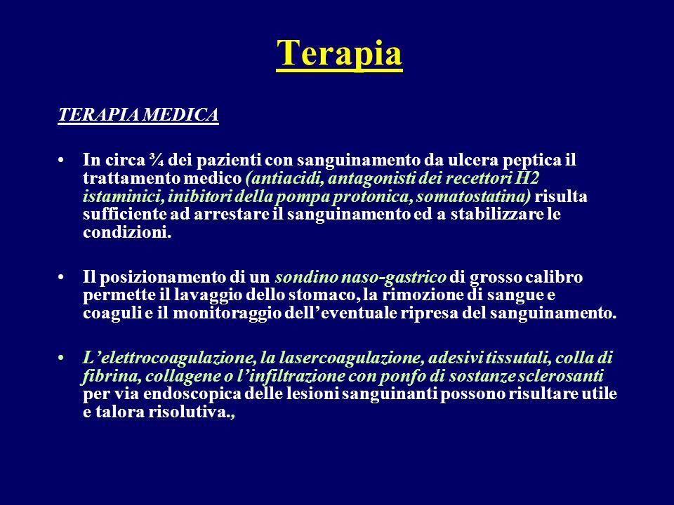 Terapia TERAPIA MEDICA