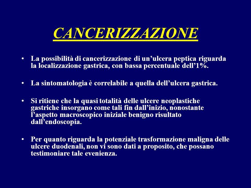 CANCERIZZAZIONE La possibilità di cancerizzazione di un'ulcera peptica riguarda la localizzazione gastrica, con bassa percentuale dell'1%.