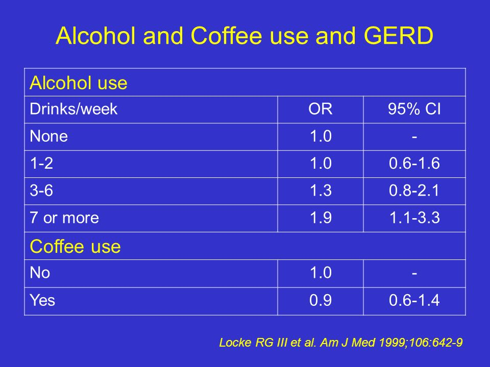 Alcohol and Coffee use and GERD