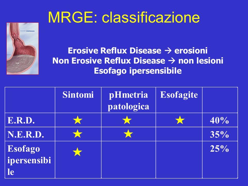 MRGE: classificazione