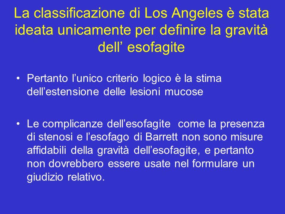 La classificazione di Los Angeles è stata ideata unicamente per definire la gravità dell' esofagite