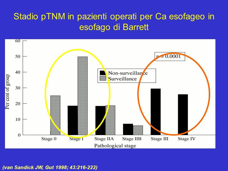 Stadio pTNM in pazienti operati per Ca esofageo in esofago di Barrett