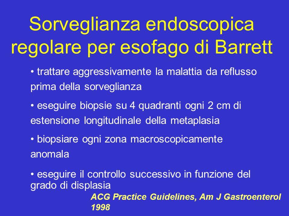 Sorveglianza endoscopica regolare per esofago di Barrett
