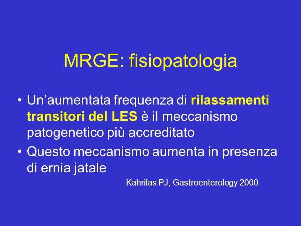 MRGE: fisiopatologia Un'aumentata frequenza di rilassamenti transitori del LES è il meccanismo patogenetico più accreditato.
