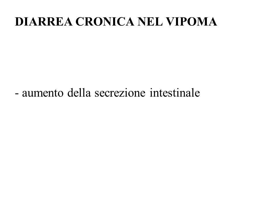 DIARREA CRONICA NEL VIPOMA