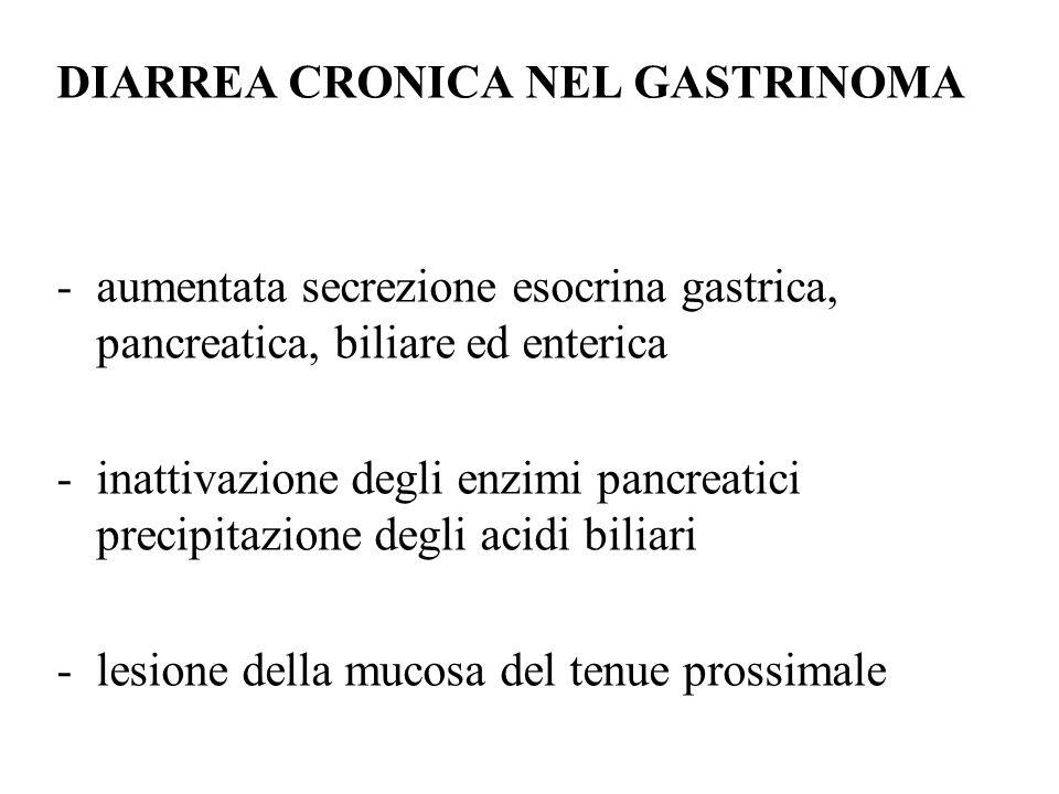 DIARREA CRONICA NEL GASTRINOMA