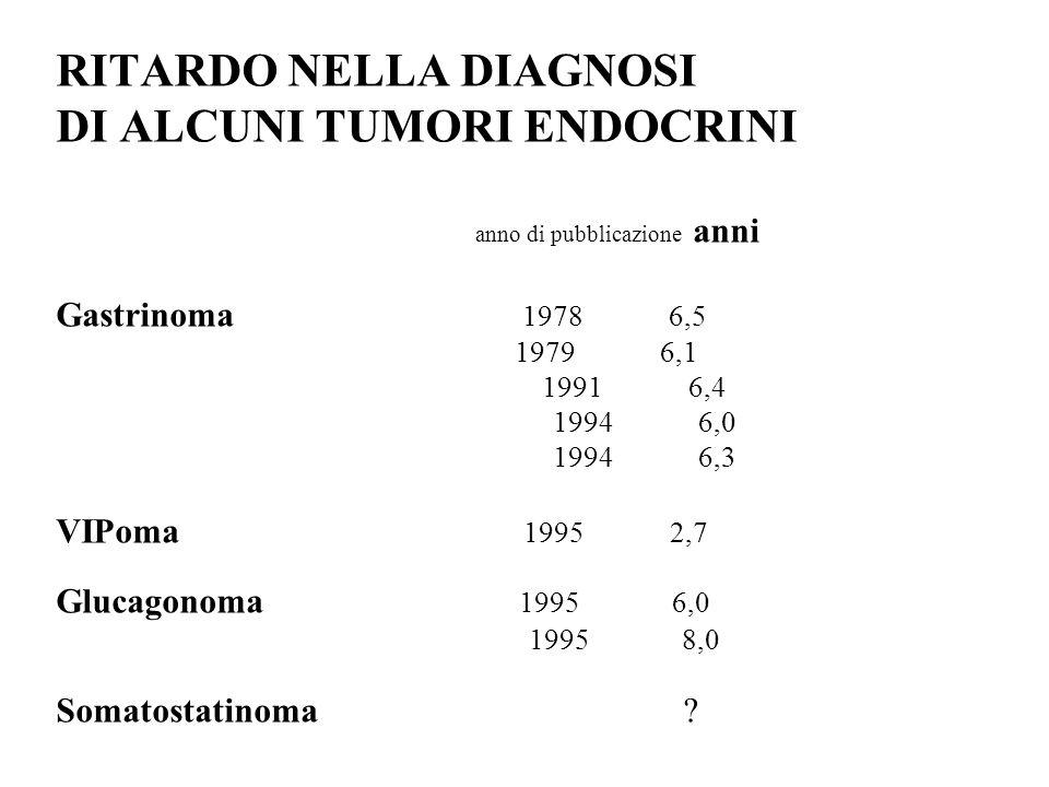 RITARDO NELLA DIAGNOSI DI ALCUNI TUMORI ENDOCRINI