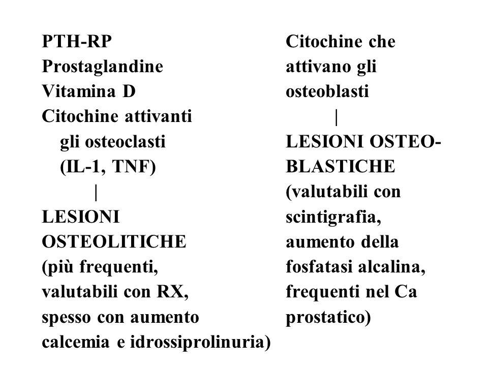 PTH-RP Citochine che Prostaglandine attivano gli. Vitamina D osteoblasti. Citochine attivanti |