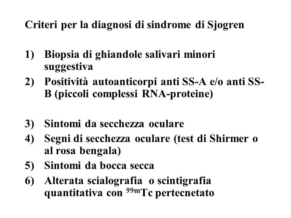 Criteri per la diagnosi di sindrome di Sjogren