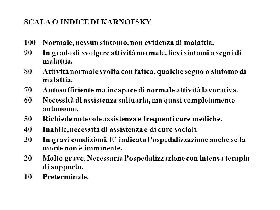 SCALA O INDICE DI KARNOFSKY