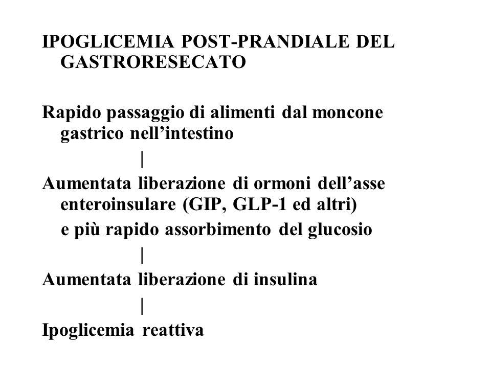 IPOGLICEMIA POST-PRANDIALE DEL GASTRORESECATO