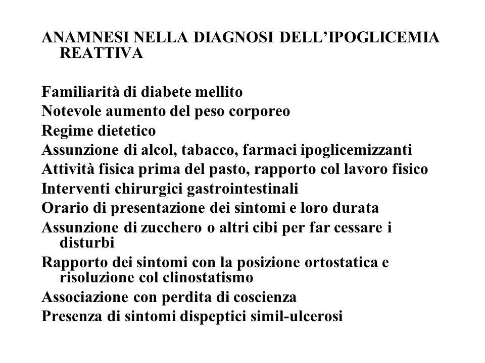 ANAMNESI NELLA DIAGNOSI DELL'IPOGLICEMIA REATTIVA