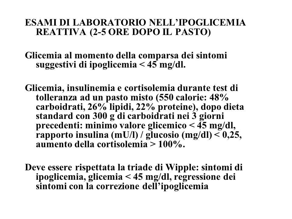 ESAMI DI LABORATORIO NELL'IPOGLICEMIA REATTIVA (2-5 ORE DOPO IL PASTO)