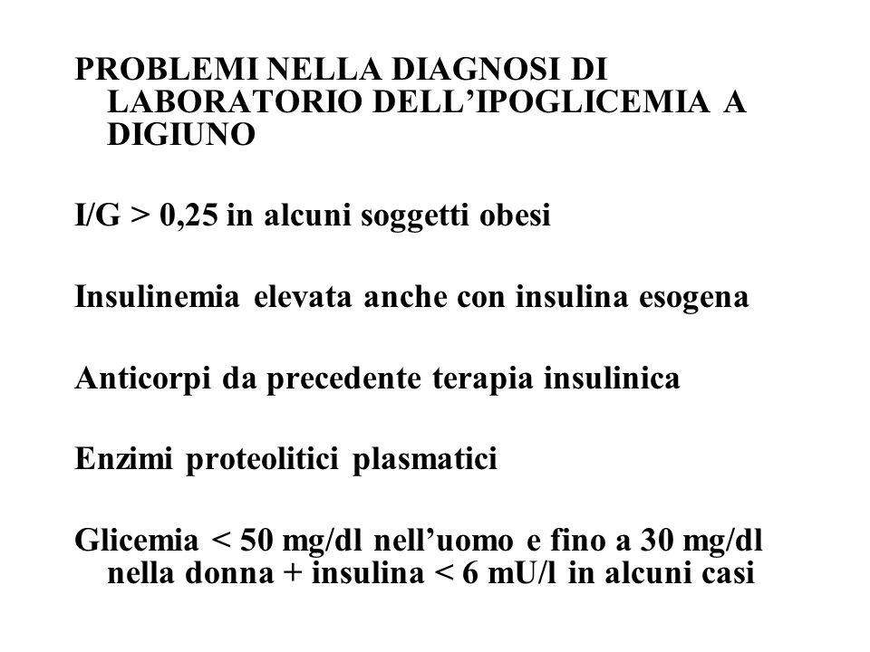 PROBLEMI NELLA DIAGNOSI DI LABORATORIO DELL'IPOGLICEMIA A DIGIUNO