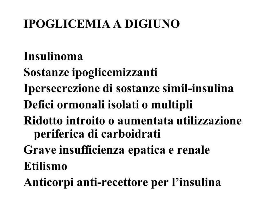IPOGLICEMIA A DIGIUNO Insulinoma. Sostanze ipoglicemizzanti. Ipersecrezione di sostanze simil-insulina.