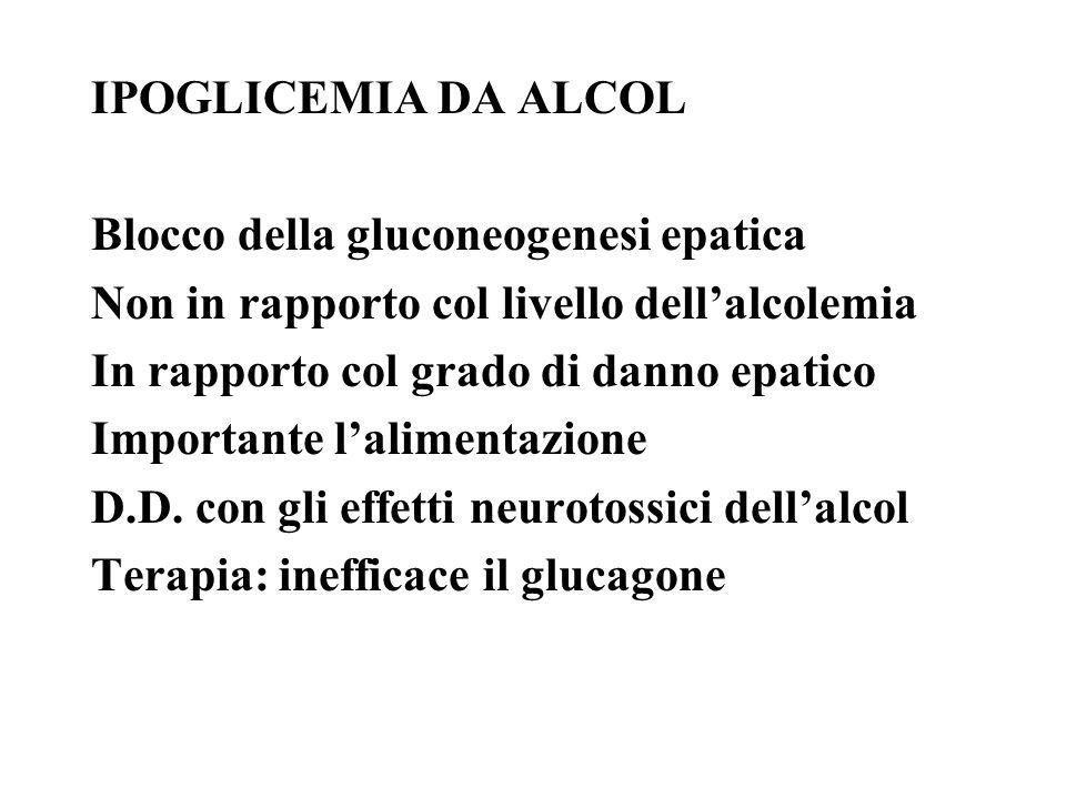 IPOGLICEMIA DA ALCOL Blocco della gluconeogenesi epatica. Non in rapporto col livello dell'alcolemia.