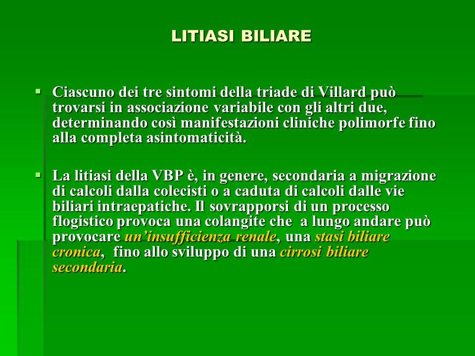 LITIASI BILIARE