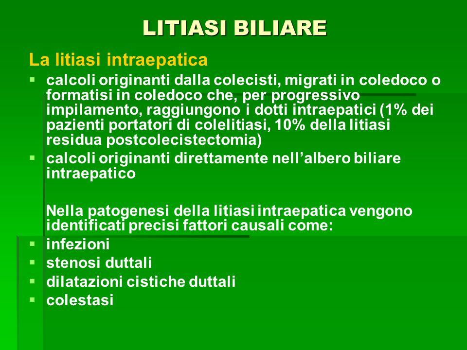 LITIASI BILIARE La litiasi intraepatica