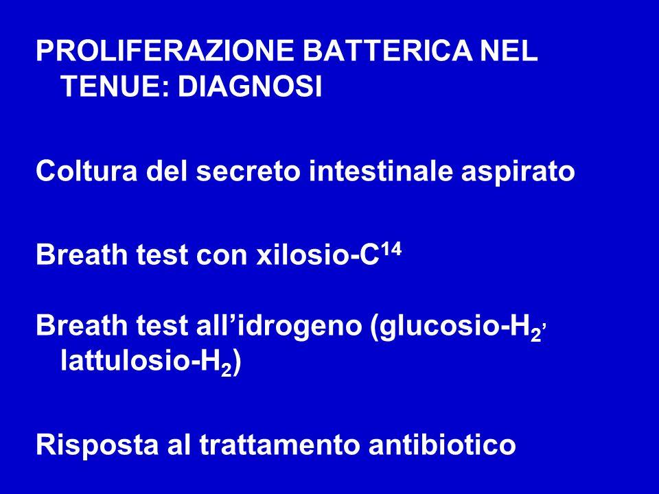 PROLIFERAZIONE BATTERICA NEL TENUE: DIAGNOSI