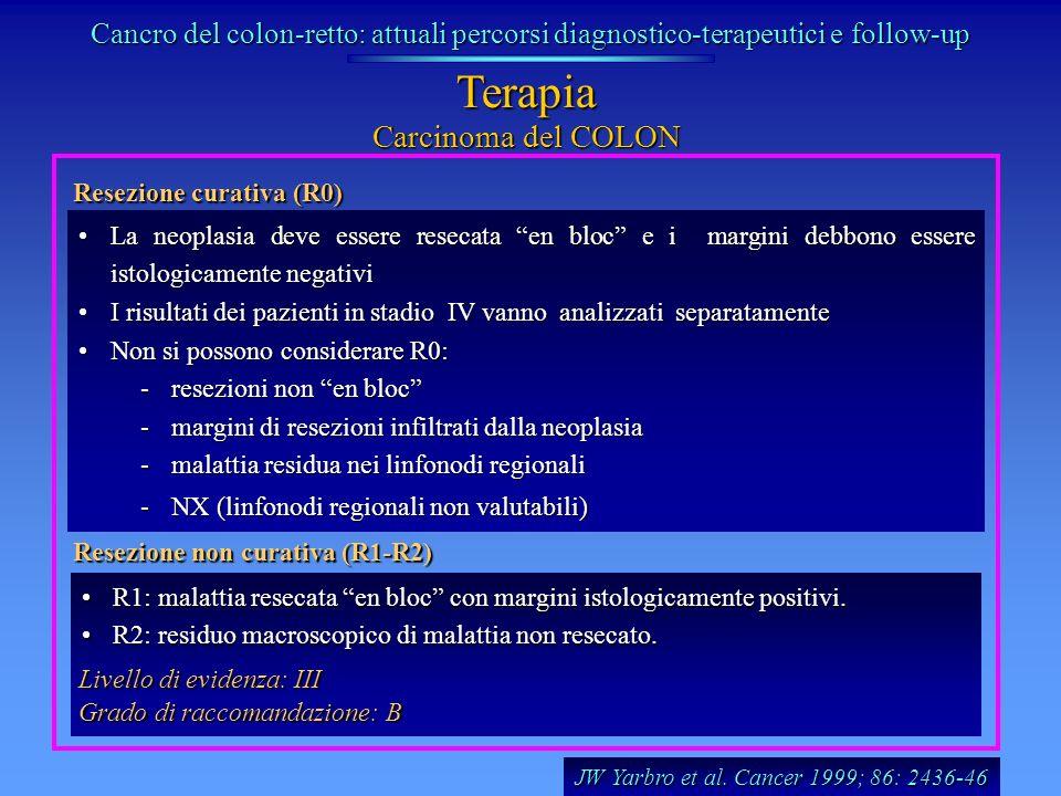 Resezione curativa (R0) Resezione non curativa (R1-R2)