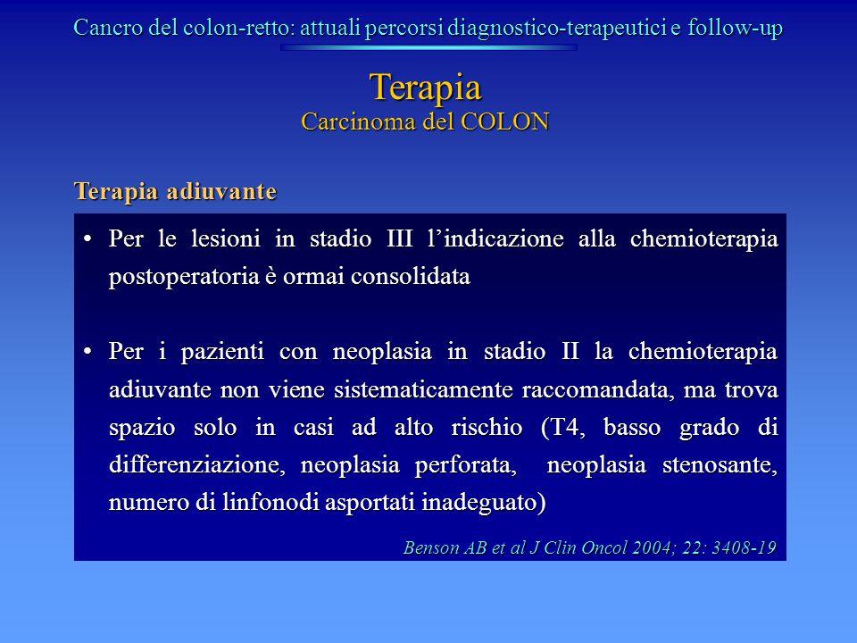 Terapia Carcinoma del COLON Terapia adiuvante