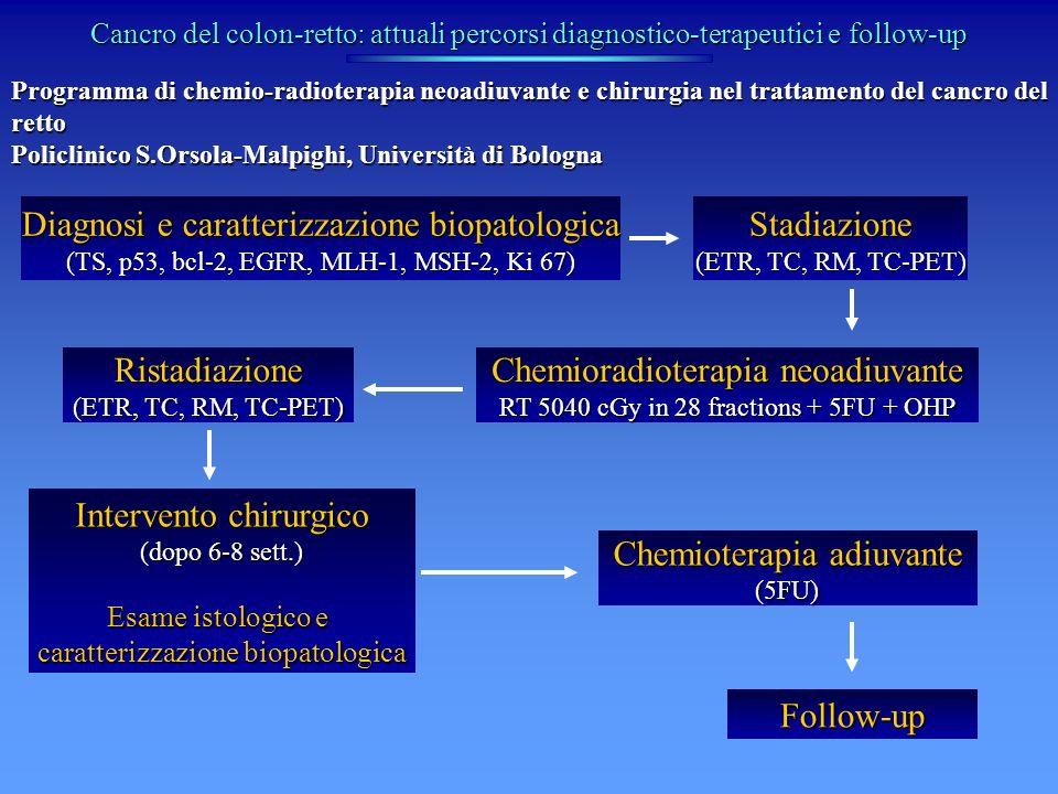 Diagnosi e caratterizzazione biopatologica Stadiazione