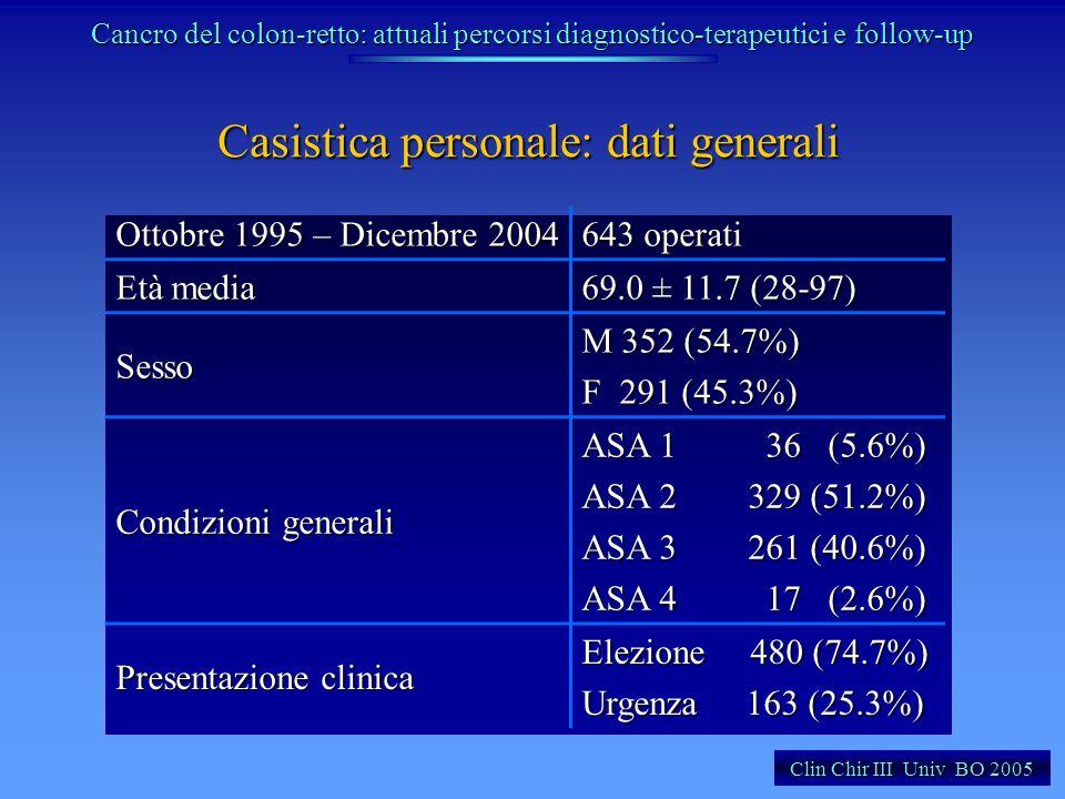 Casistica personale: dati generali