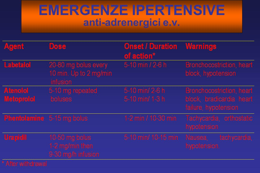 EMERGENZE IPERTENSIVE anti-adrenergici e.v.