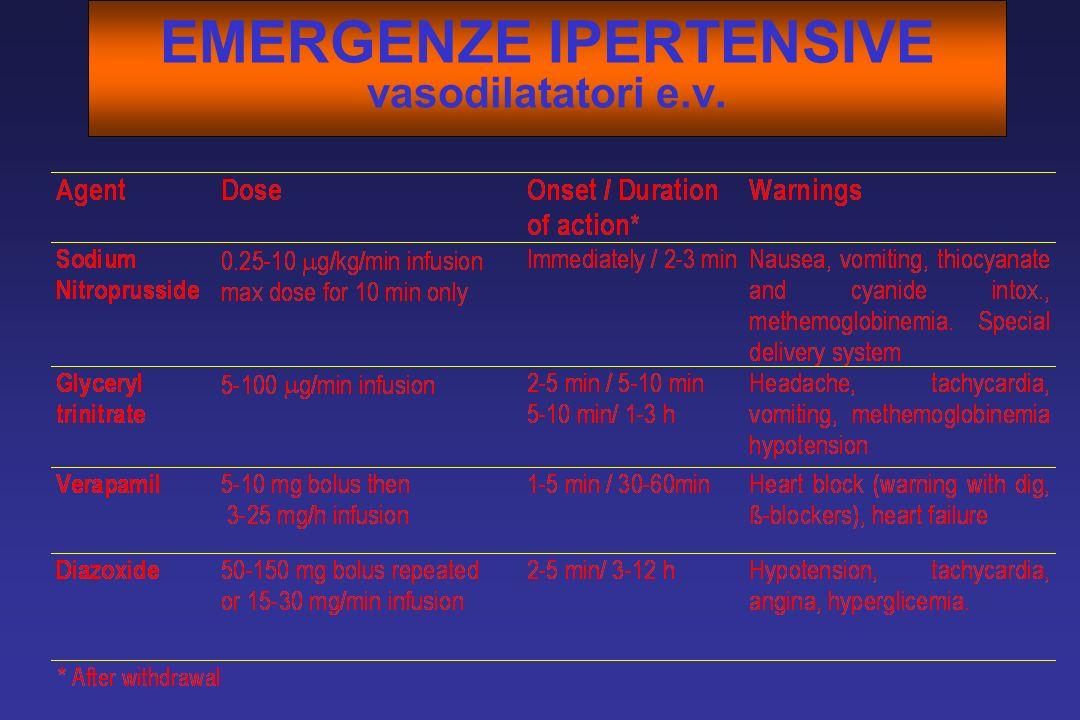 EMERGENZE IPERTENSIVE vasodilatatori e.v.