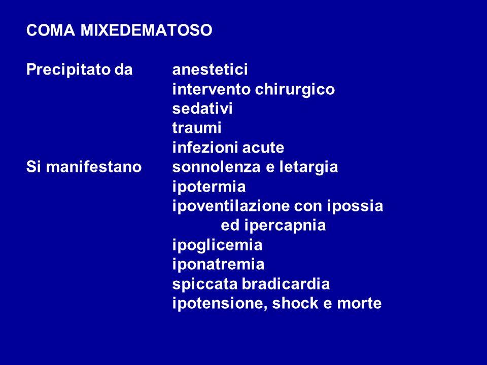 COMA MIXEDEMATOSO Precipitato da anestetici. intervento chirurgico. sedativi. traumi. infezioni acute.