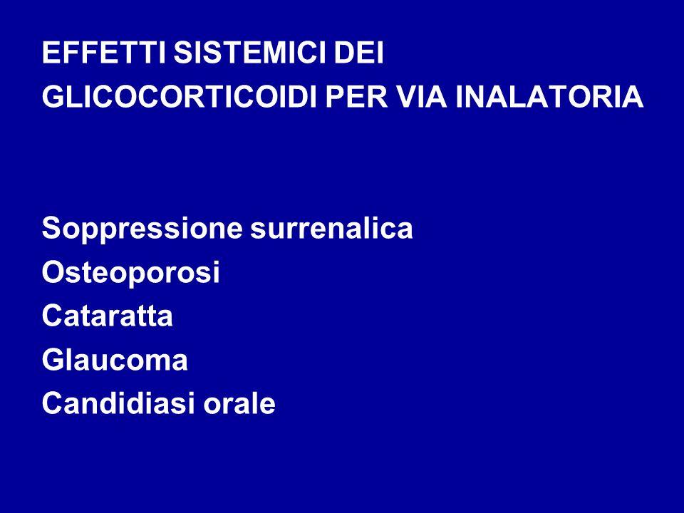 EFFETTI SISTEMICI DEI GLICOCORTICOIDI PER VIA INALATORIA. Soppressione surrenalica. Osteoporosi. Cataratta.